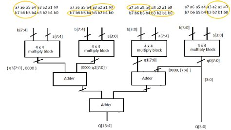 design of booth multiplier vlsi verilog
