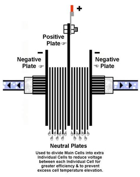hho generator diagram hho get free image about wiring
