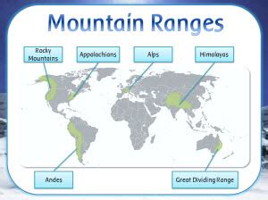 world rivers map ks2 mountains display resources heading posters