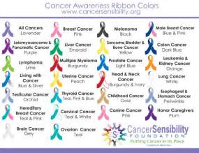 cancer ribbon color meaning obit of the day pink when lauder obit of