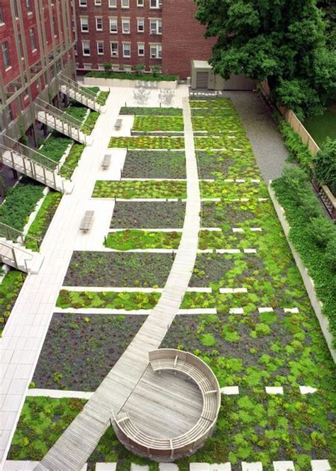 Landscape Architecture College Landscape Architecture Landscapes And Architecture On