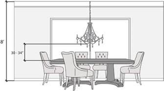 proper chandelier height dining room chandelier ayanahouse height for hanging a