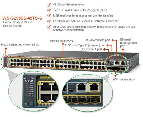 l on switch cisco 2960 s diagram and catalyst 2960 switches comparison
