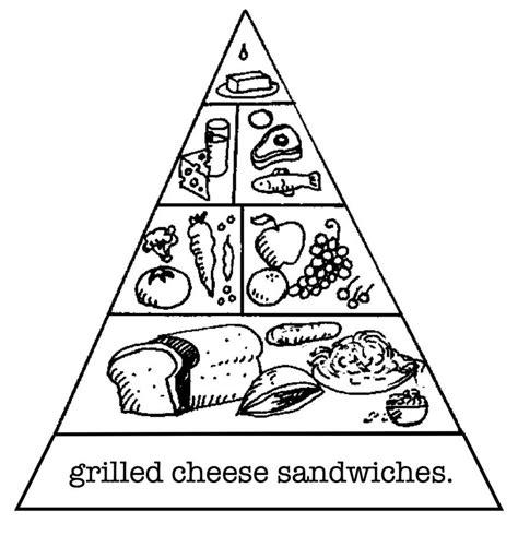 coloring page for food pyramid food pyramid coloring page for preschoolers coloring home