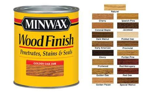 menards boat wax fix it friday burn baby burn how to remove scorch