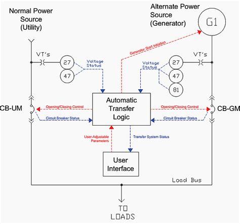 relay circuit diagram pdf best free home design idea