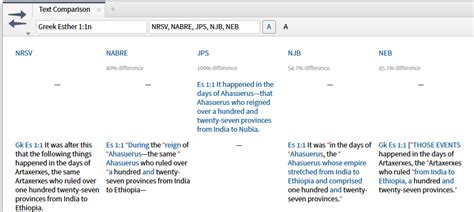 format file jps bug or suggestion seeking consistency in bible reference