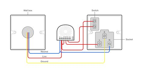 socket outlet wiring wiring diagram schemes
