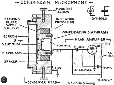 capacitor microphone principle condenser microphones work images