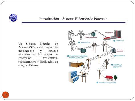alimentadores primarios generalidades sobre sistemas el 201 ctricos ppt descargar