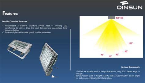 Qinsun Led Explosion Proof qinsun led explosion proof lightings anugerah maju bersama