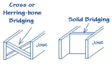 Bridging Between Floor Joists by Dave S Construction Dictionary