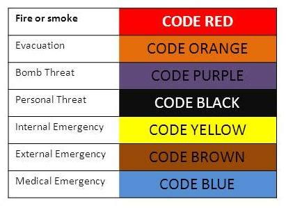 code colors in hospital hospital code color meanings 28 images hospital code