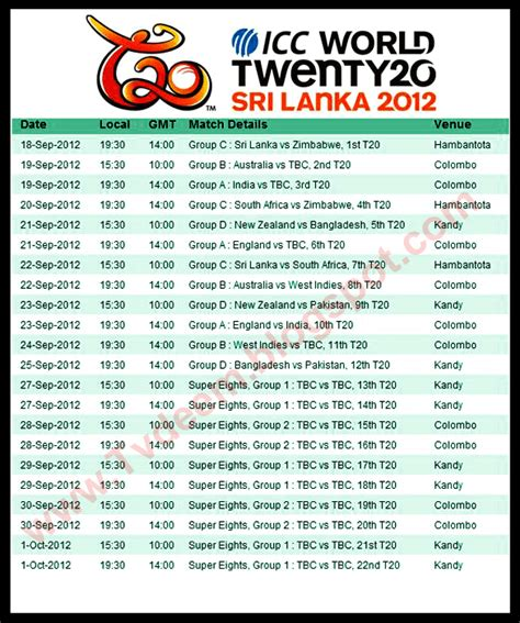 T20 World Cup Table talat s icc t20 world cup 2012 cricket time table
