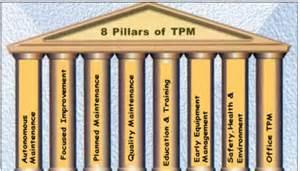 Traditional tpm model vikas singh linkedin