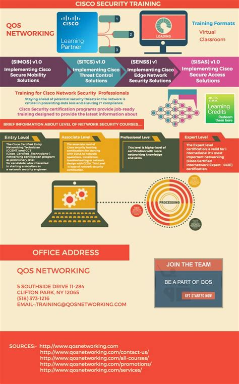 design expert software training 15 best infographic qos images on pinterest infographic