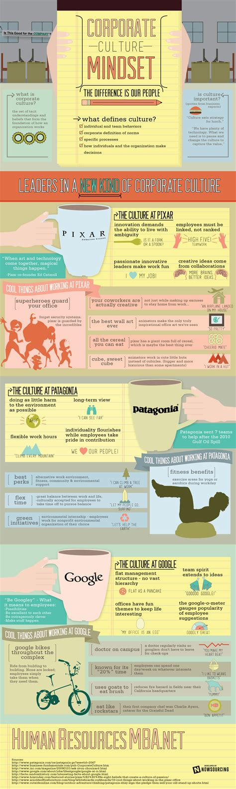 Information On Mba In Human Resources by Peopletalk Infographic Corporate Culture Mindset