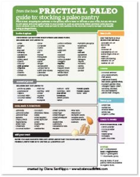 Paleo Pantry Checklist by Paleo Nutrition Cooking And Joe Johnson On