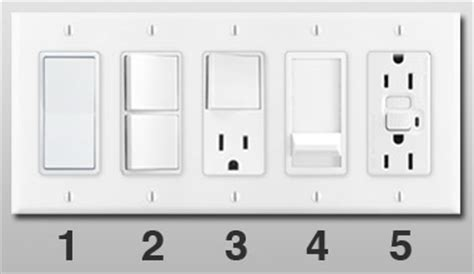 The Worlds Best Light Switches by Electrical Outlets Light Switches For Wall Switch Plates