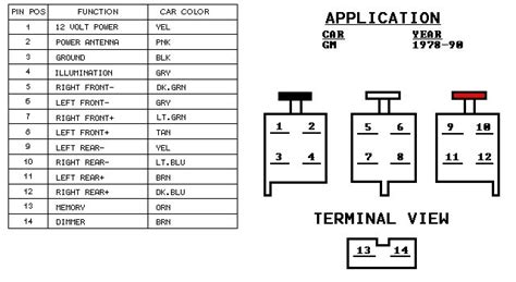 1996 gmc sonoma radio wiring diagram imageresizertool gm wiring diagrams wiring diagram and schematic diagram images