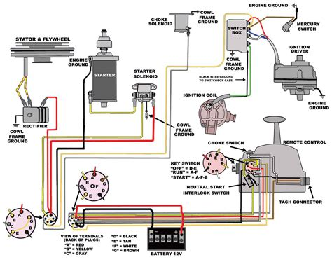 12v starter motor wiring diagram wiring diagram with