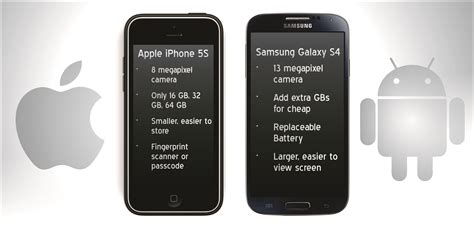 what s better apple or android apple iphone 5s vs samsung galaxy s4 what s your opinion r news