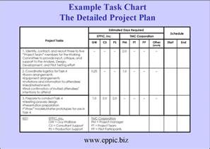 the template best photos of simple work plan template project work