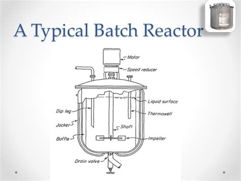 re ac tor batch reactor
