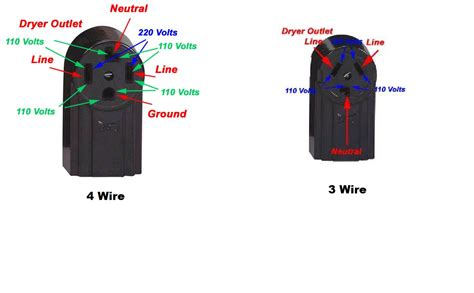 3 prong 220v wiring diagram 3 get free image about
