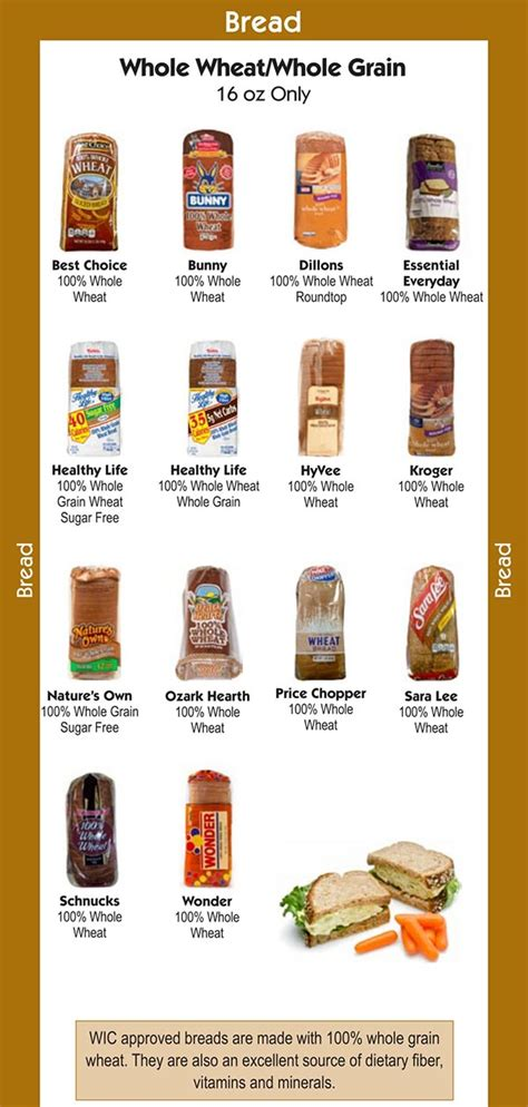 whole grains for wic missouri wic food list