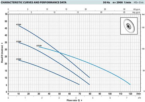 Pompa Air Panasonic 250 Watt pompa multistage stainless 250 watt 3crm100 sentral