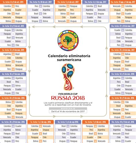 Calendario Colombia Eliminatorias Mundial 2018 Calendario Eliminatoria Sudamericana Rusia 2018 El Heraldo