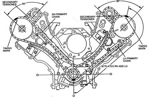0900c15280250c18 ford 4 6 timing chain replacement on taco switching relay wiring