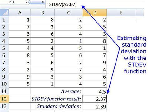 estimate standard deviation with excel s stdev function