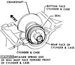 Jysk Dust Bin 8038 8l repair guides engine mechanical rear seal