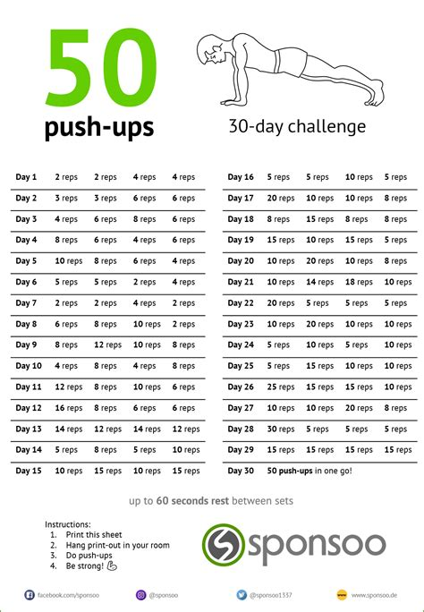 push ups challenge 30 day push up challenge sponsoo blog