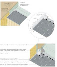 Leaking Dormer Roof Should Flashing Be Replaced Or Re Used When Installing A