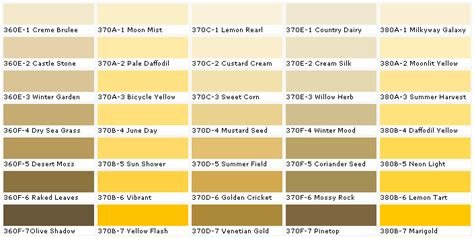 behr paint colors yellow shades materials world