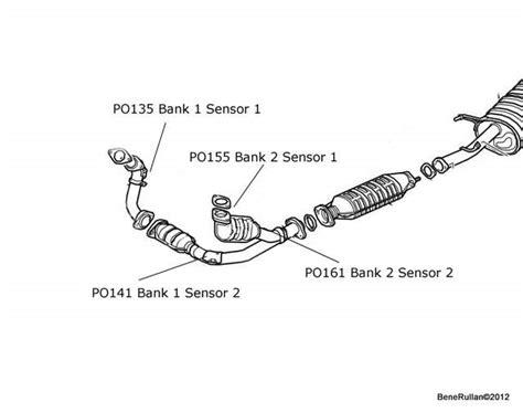 Sensor Kruk As Gallant V6 2 o2 sensor bank 2 mitsubishi forum mitsubishi