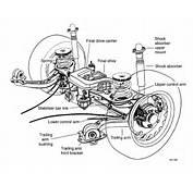 Rear Wheels Tilt In Dosent Seem To Be Camber Issue  Bimmerfest
