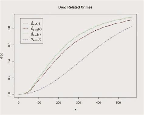 image pattern analysis introductory point pattern analysis of open crime data in