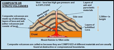 stratovolcano diagram indonesia s mount agung will it erupt youngzine