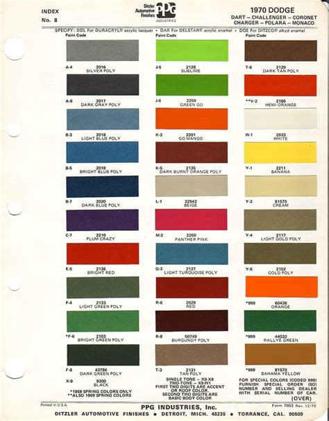 paint names ppg paint codes for hd for 2009 autos weblog