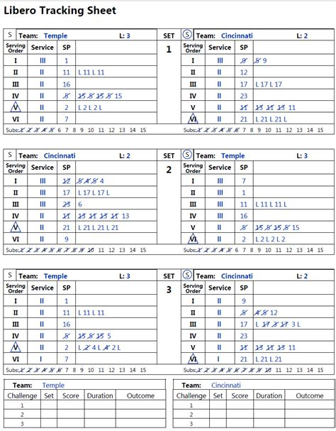 printable high school volleyball rules wonderful volleyball score sheet template pictures
