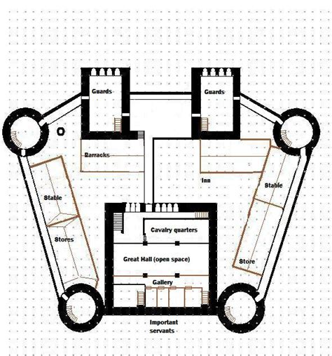 rpg floor plans floor plans of keep at goblinfell pass rpgnetwiki