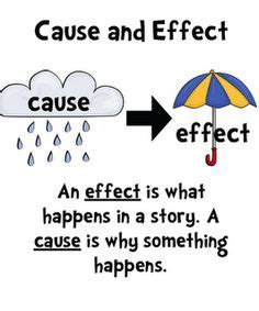 1000 images about teaching ela cause effect on pinterest cause