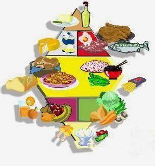 tabla de alimentos por puntos recetas por puntos lista de alimentos por puntos