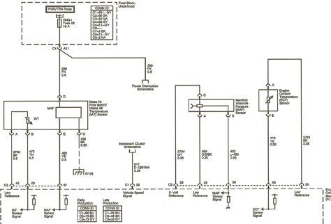 2005 chevy trailblazer wiring diagram wiring diagram for 2003 chevy trailblazer get free image