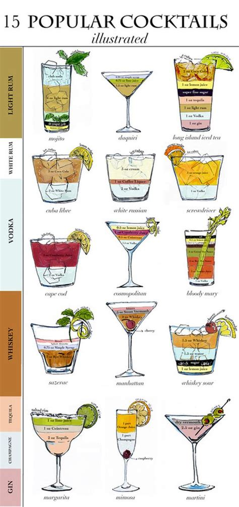 top ten drinks at a bar 17 best images about drinks on pinterest grapefruit