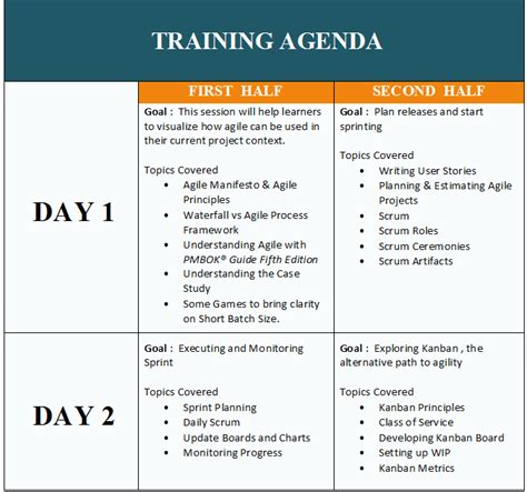 electric boat training program training agenda jak